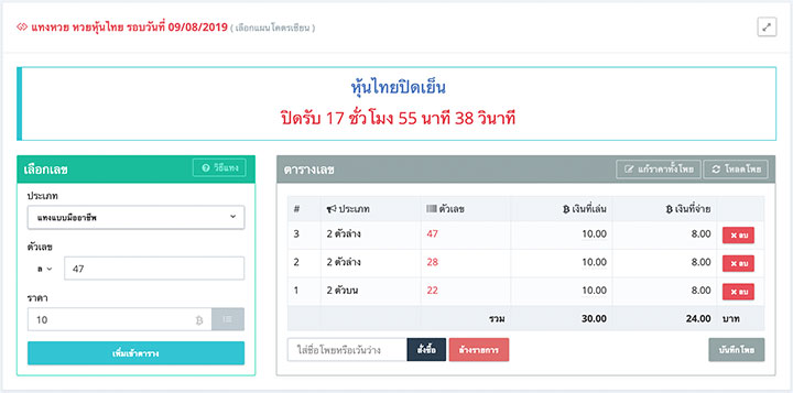 หน้าแทงหวยหุ้นไทย 999Lucky