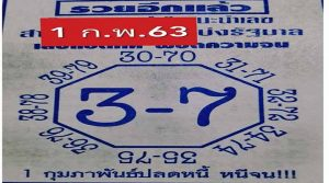 """งวดนี้เลขสวย""""หวยเลขแปดทิศ""""งวดประจำวันที่ 1 กุมภาพันธ์ 2563"""