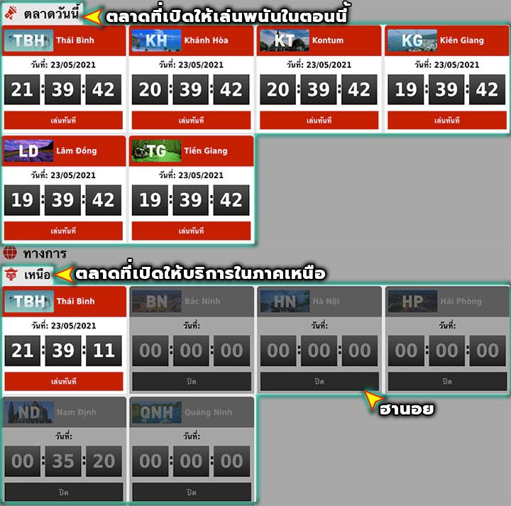 ตัวอย่างตลาดของหวยเวียดนามที่เปิดให้บริการ